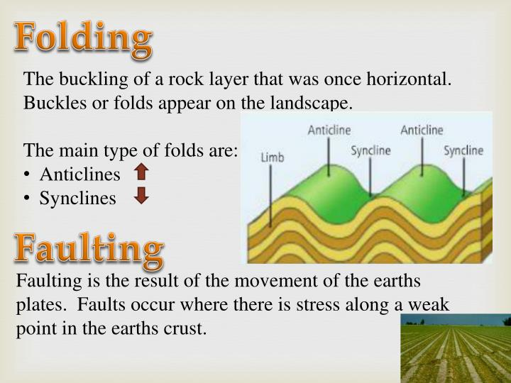 ppt folding and faulting powerpoint presentation id 2085020