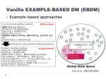 vanilla example based dm ebdm