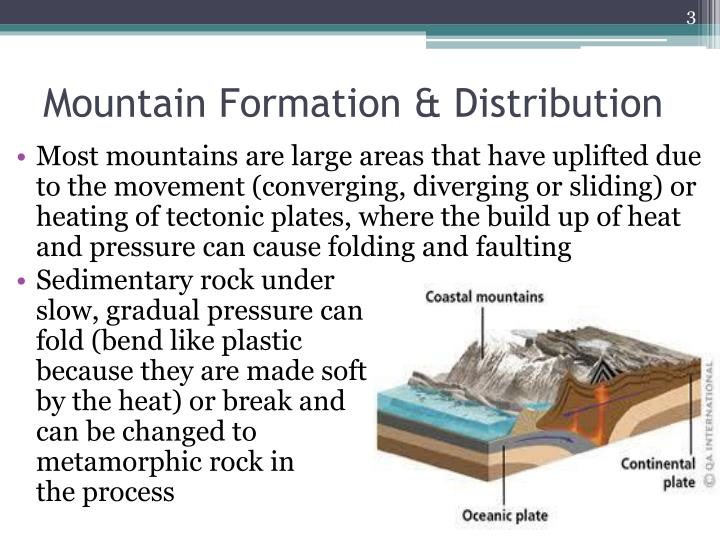 Mountain formation distribution