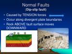normal faults dip slip fault