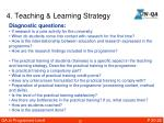 4 teaching learning strategy2