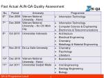 past actual aun qa quality assessment1