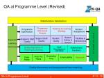 qa at programme level revised