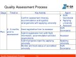 quality assessment process3