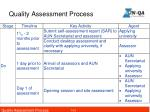 quality assessment process4