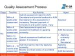 quality assessment process6