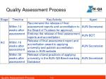 quality assessment process7
