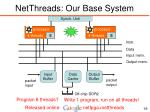 netthreads our base system