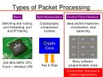 types of packet processing