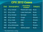 cpx 2012 cases