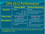 cpx 2012 performance