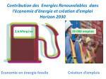 contribution des energies renouvelables dans l conomie d nergie et cr ation d emploi horizon 2030
