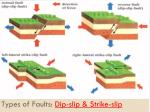 types of faults dip slip strike slip