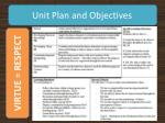 unit plan and objectives
