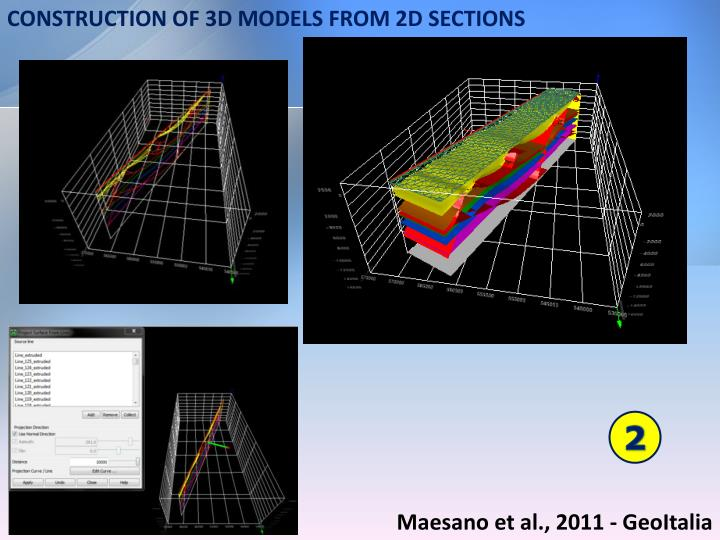 CONSTRUCTION OF 3D MODELS FROM 2D SECTIONS