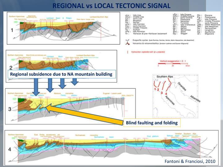 REGIONAL vs LOCAL TECTONIC SIGNAL