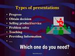 types of presentations