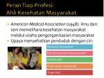 peran tiap profesi ahli kesehatan masyarakat