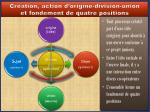 cr ation action d origine division union et fondement de quatre positions