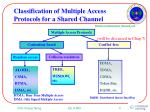 classification of multiple access protocols for a shared channel