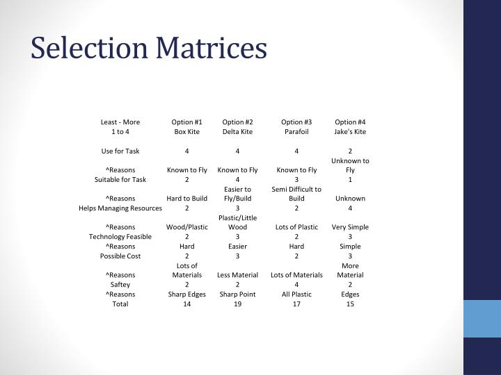Selection Matrices