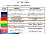 1 1 1 la couleur