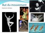 but du mouvement5