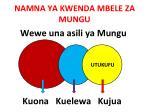 namna ya kwenda mbele za mungu