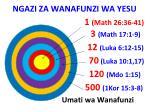 ngazi za wanafunzi wa yesu1