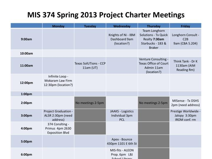 mis 374 spring 2013 project charter meetings n.