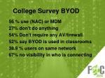 college survey byod
