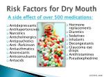 risk factors for dry mouth1