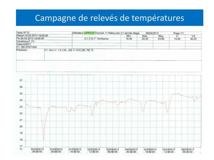 Campagne de relevés de températures