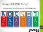 sondage crop 18 f vrier