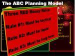 the abc planning model