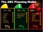 the abc planning model1