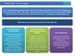 polska 2030 filary rozwoju