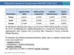 wska niki rozwoju e g overnment raport onz 2012