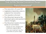 how did the national convention change france s government