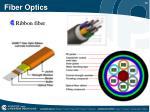 fiber optics15