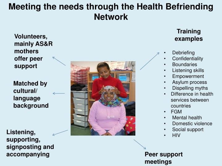 Meeting the needs through the Health Befriending Network