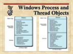 windows process and thread objects