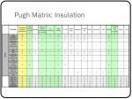 pugh matrix insulation