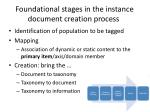 foundational stages in the instance document creation process