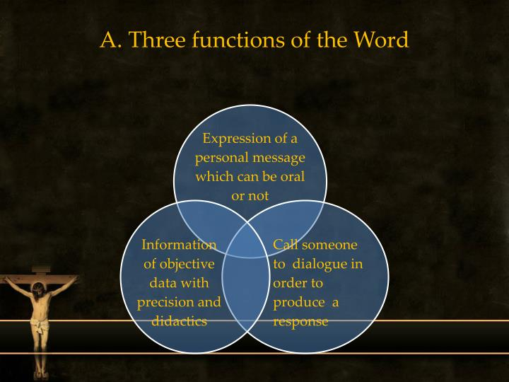 A three functions of the word