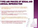 types and process of sexual and asexual reproduction