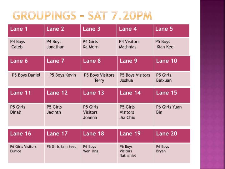 groupings sat 7 20pm n.