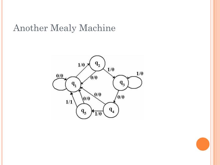 Another Mealy Machine