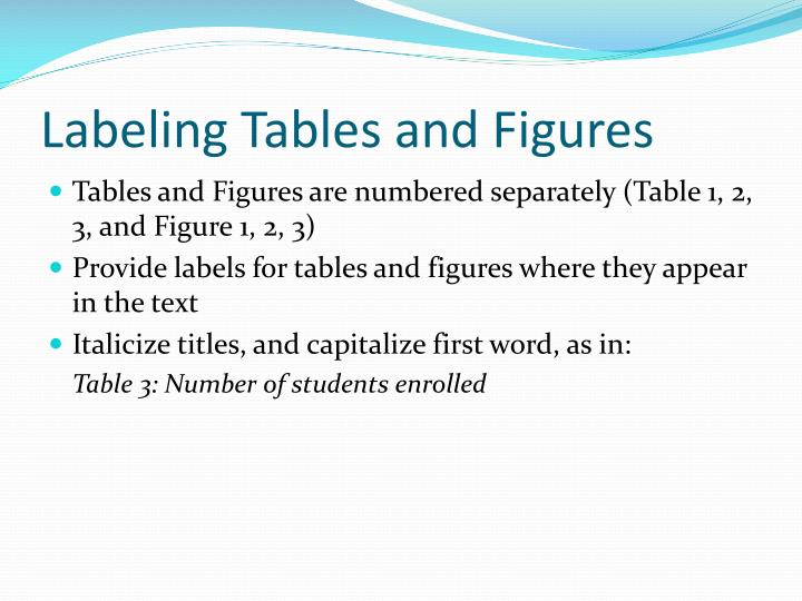 Ppt Apa Formatting An Introduction Powerpoint
