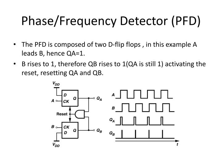 phase frequency detector thesis Comparison of noncoherent detectors for dr glenn prescott dr daniel deavours master's thesis defense afzal syed truncated frequency and phase pulse for.